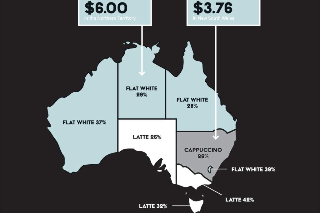 Square Australia Coffee Report